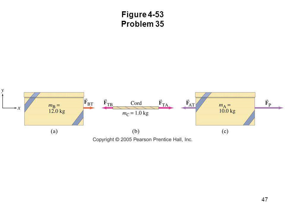 Figure 4-53 Problem 35