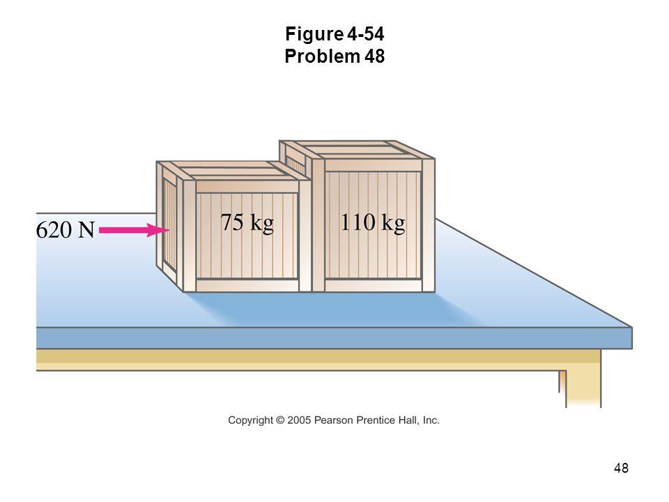 Figure 4-54 Problem 48