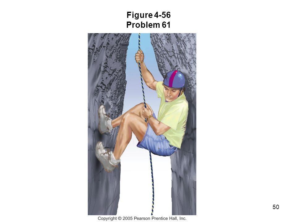 Figure 4-56 Problem 61