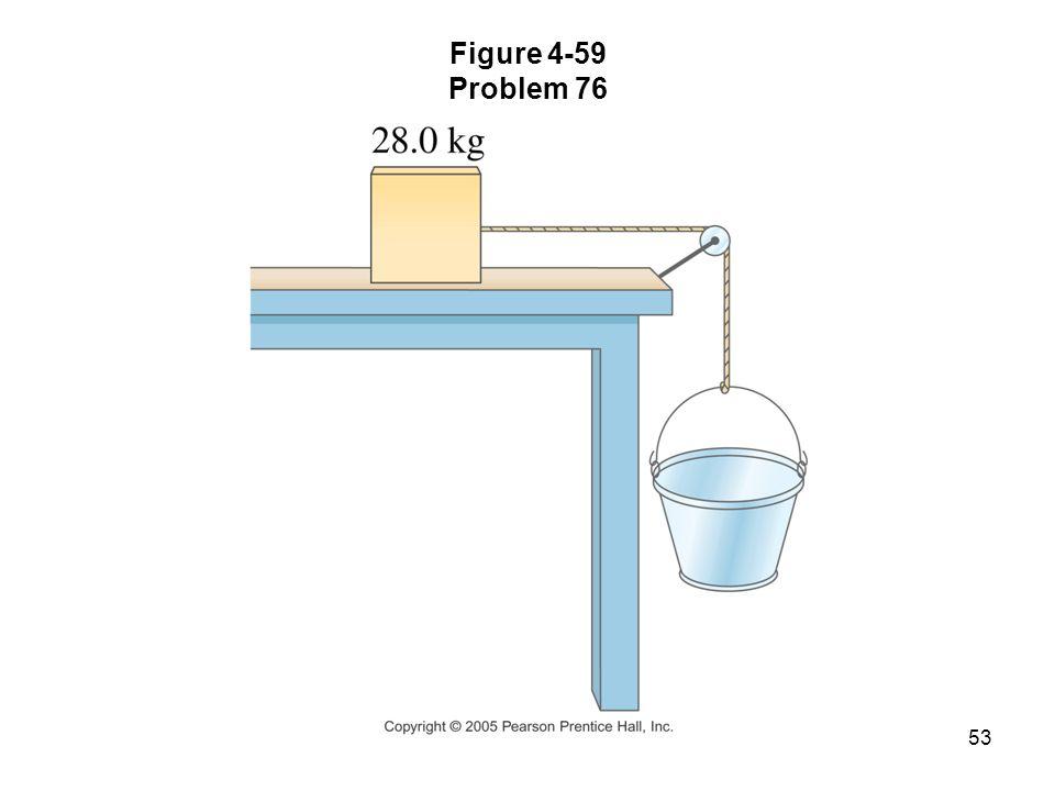 Figure 4-59 Problem 76