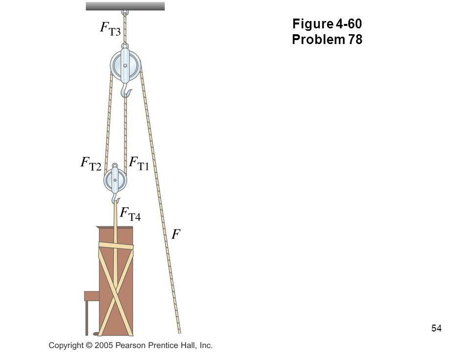Figure 4-60 Problem 78