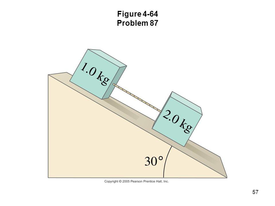 Figure 4-64 Problem 87