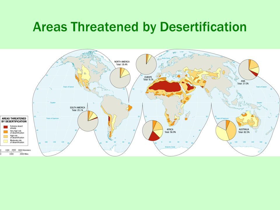 Areas Threatened by Desertification