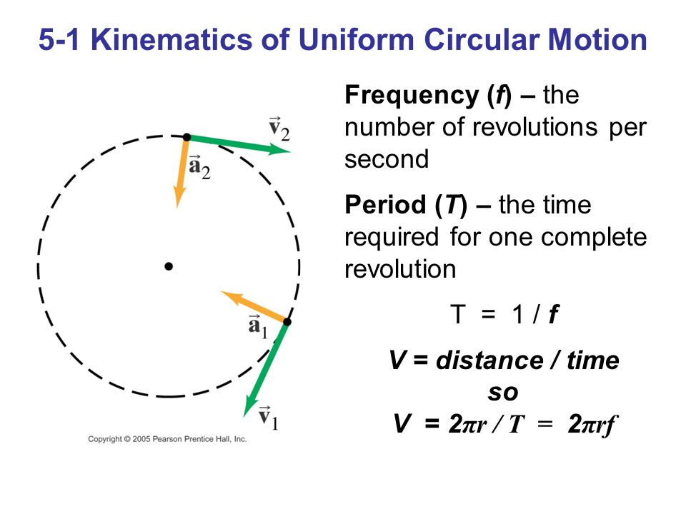 5-1 Kinematics of Uniform Circular Motion