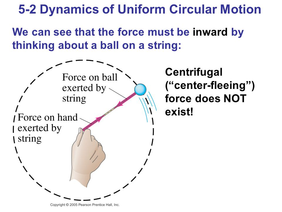 5-2 Dynamics of Uniform Circular Motion
