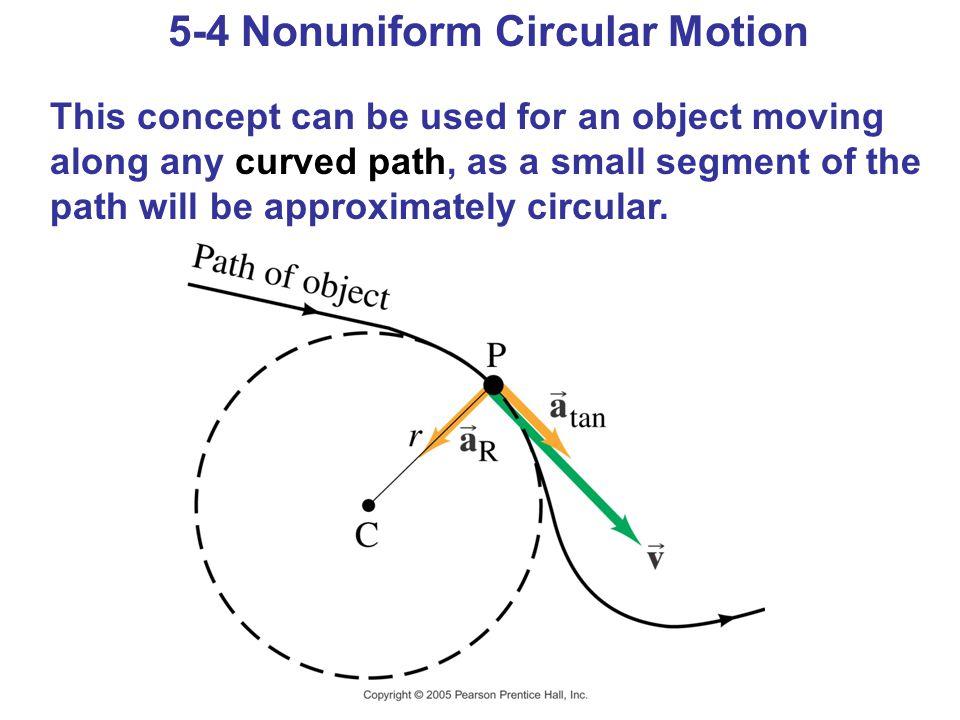 5-4 Nonuniform Circular Motion