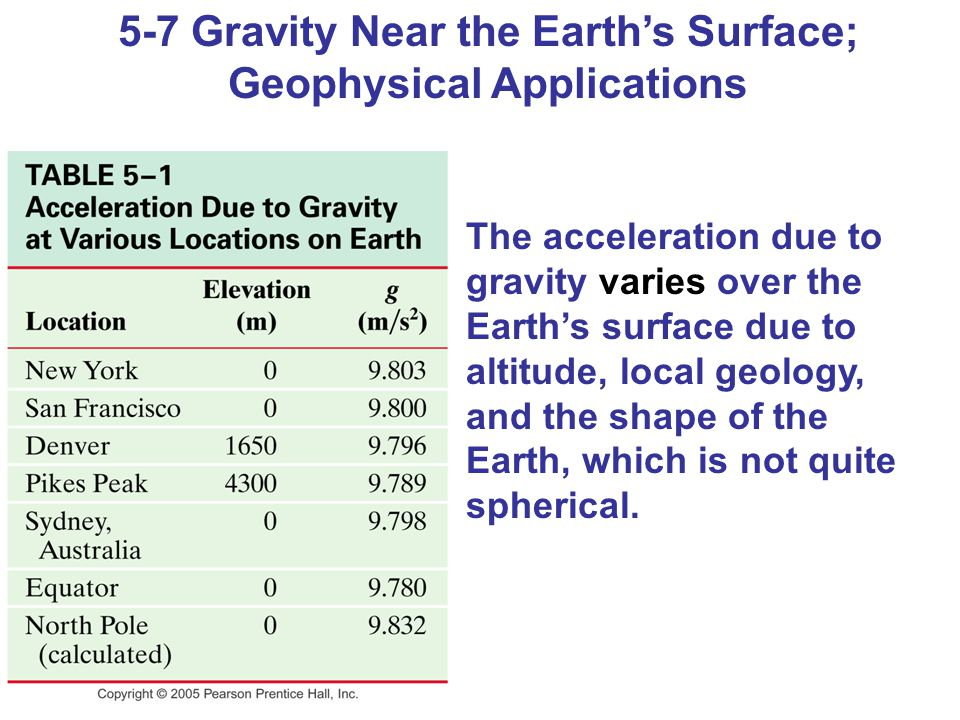 5-7 Gravity Near the Earth's Surface; Geophysical Applications