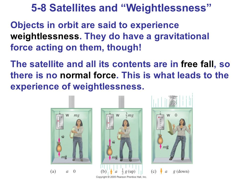 5-8 Satellites and Weightlessness