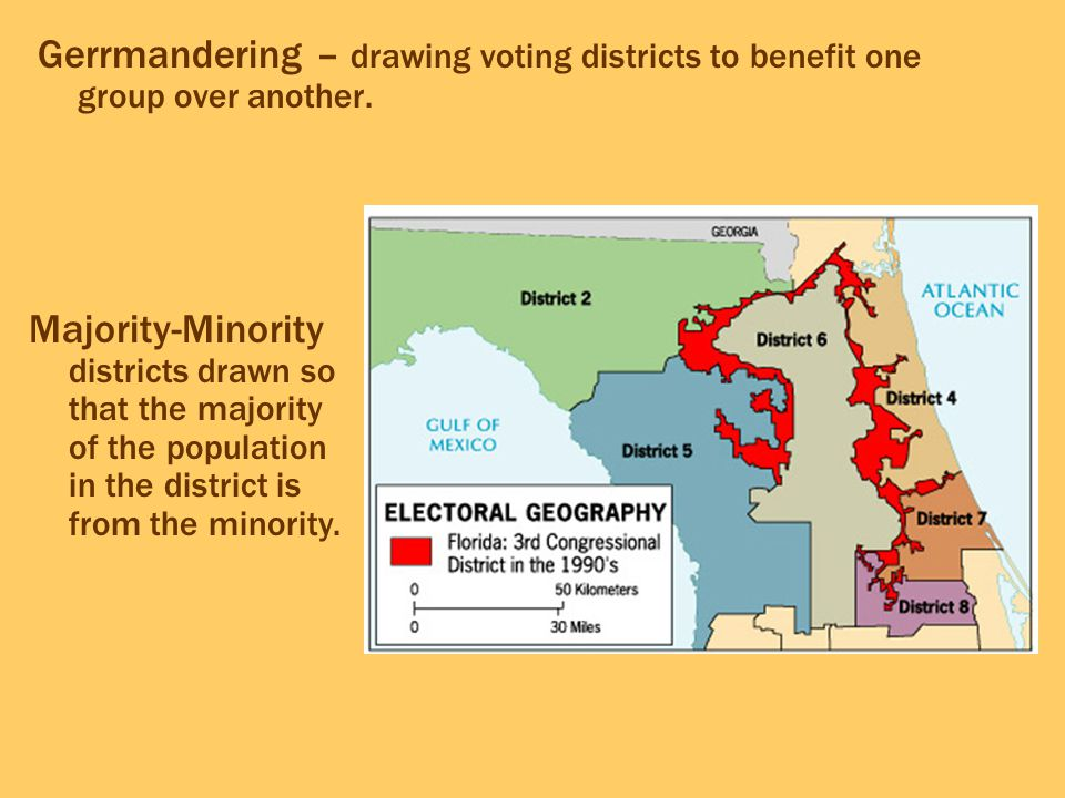 Gerrmandering – drawing voting districts to benefit one group over another.