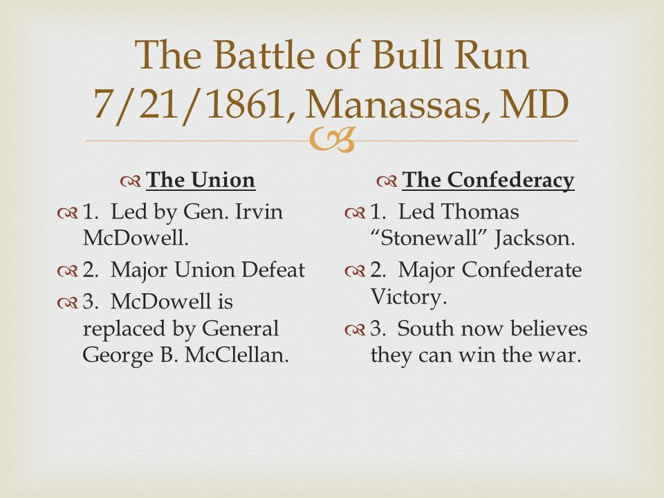 The Battle of Bull Run 7/21/1861, Manassas, MD