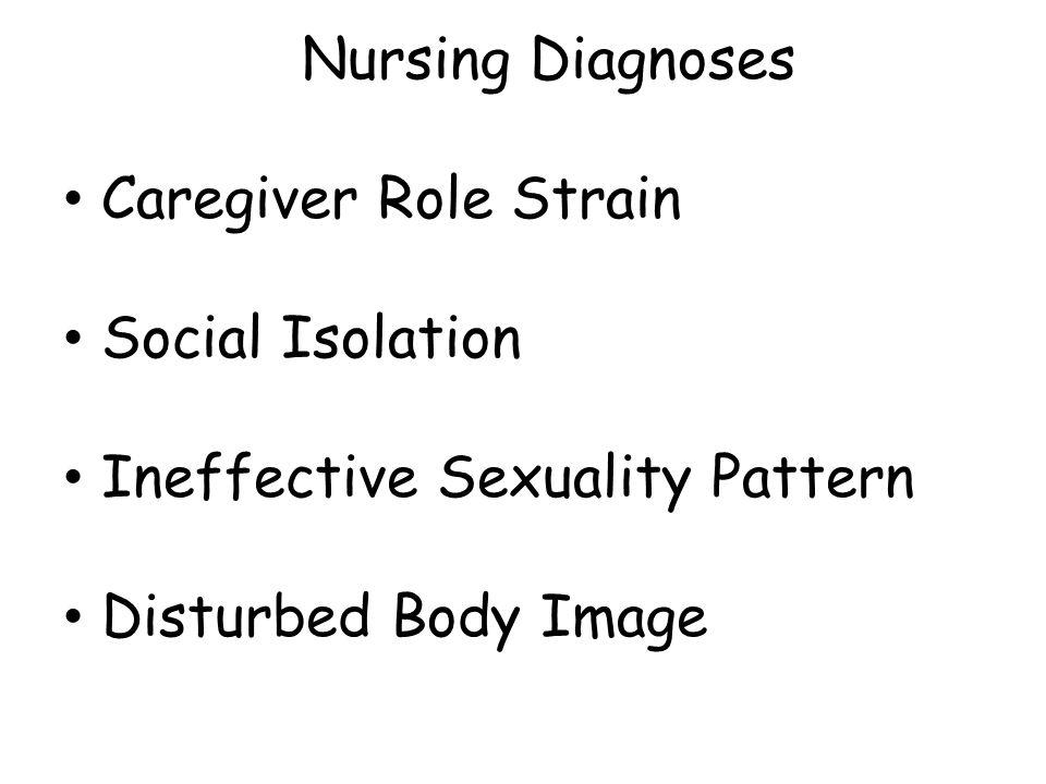 Nursing Diagnoses Caregiver Role Strain. Social Isolation.