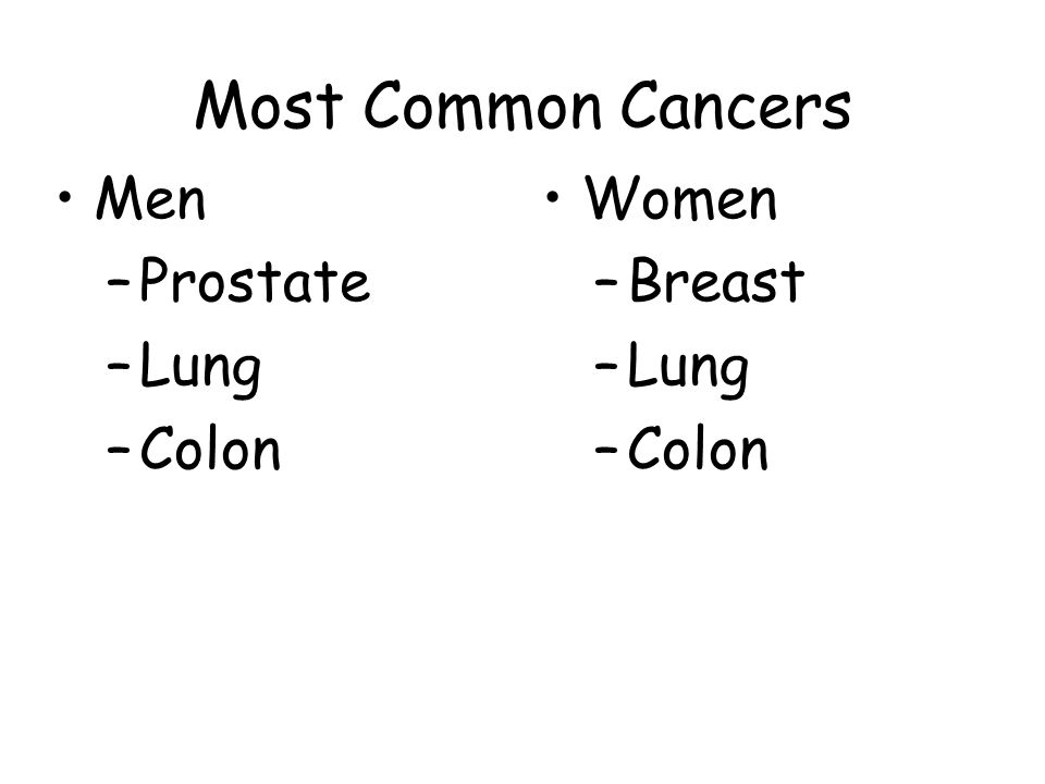 Most Common Cancers Men Prostate Lung Colon Women Breast Lung Colon