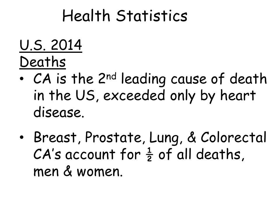 Health Statistics U.S. 2014 Deaths