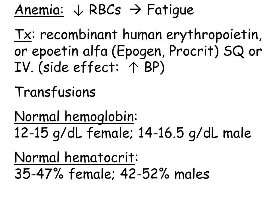 Anemia: ↓ RBCs  Fatigue