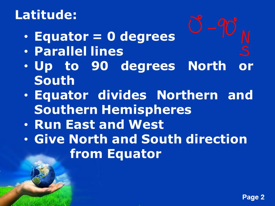 Latitude: Equator = 0 degrees. Parallel lines. Up to 90 degrees North or South. Equator divides Northern and Southern Hemispheres.