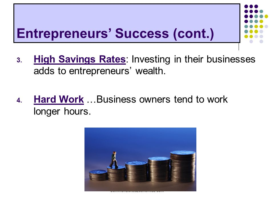 Entrepreneurs' Success (cont.)