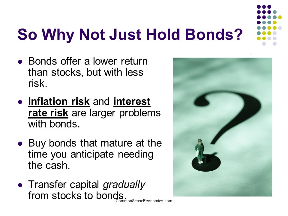 So Why Not Just Hold Bonds