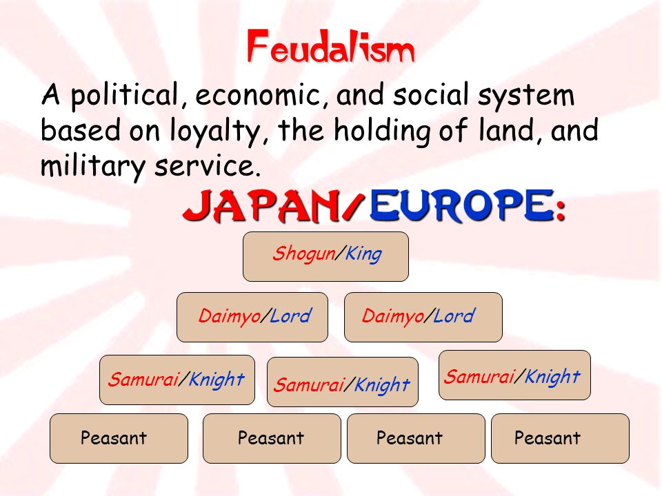 Feudalism A political, economic, and social system based on loyalty, the holding of land, and military service. JapaN/Europe: