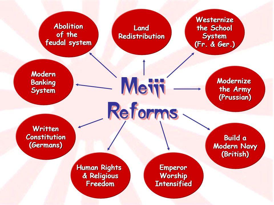 Meiji Reforms Land Redistribution