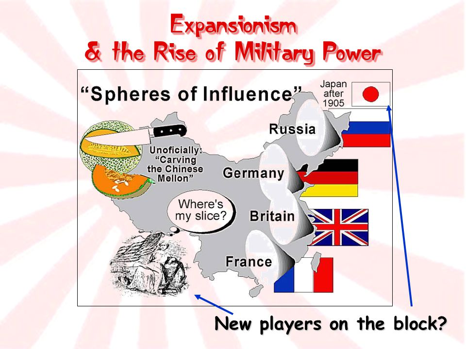 Expansionism & the Rise of Military Power