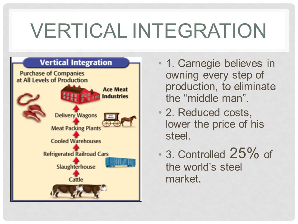 Vertical Integration 1. Carnegie believes in owning every step of production, to eliminate the middle man .