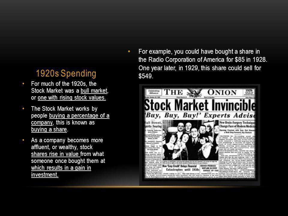 1920s Spending