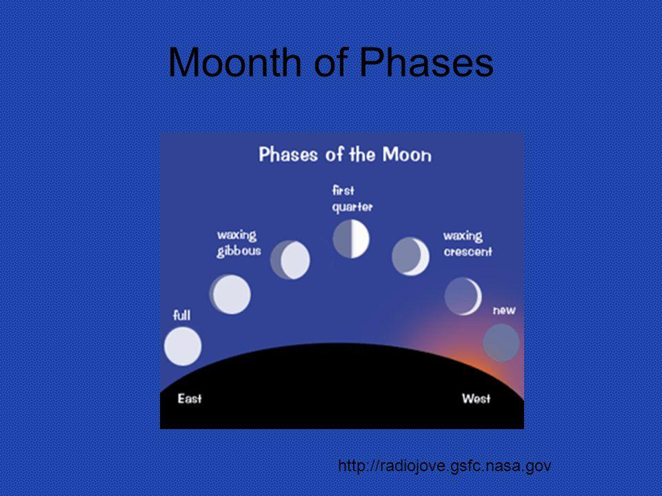 Moonth of Phases http://radiojove.gsfc.nasa.gov