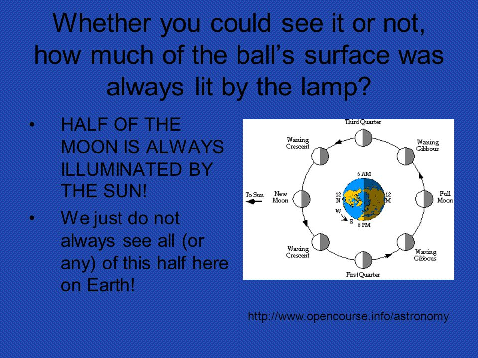 Whether you could see it or not, how much of the ball's surface was always lit by the lamp