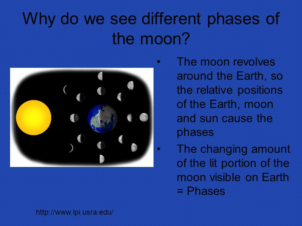 Why do we see different phases of the moon