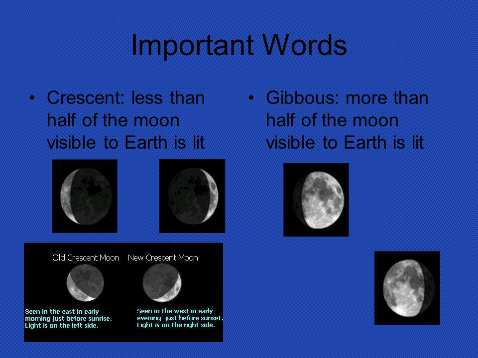 Important Words Crescent: less than half of the moon visible to Earth is lit.