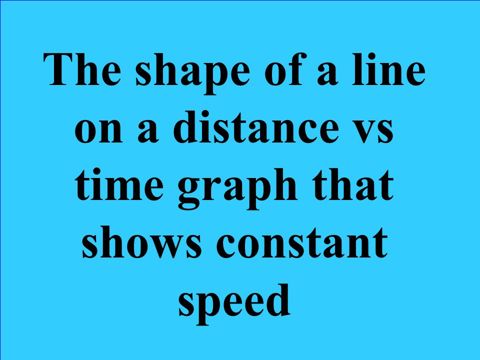 The shape of a line on a distance vs time graph that shows constant speed