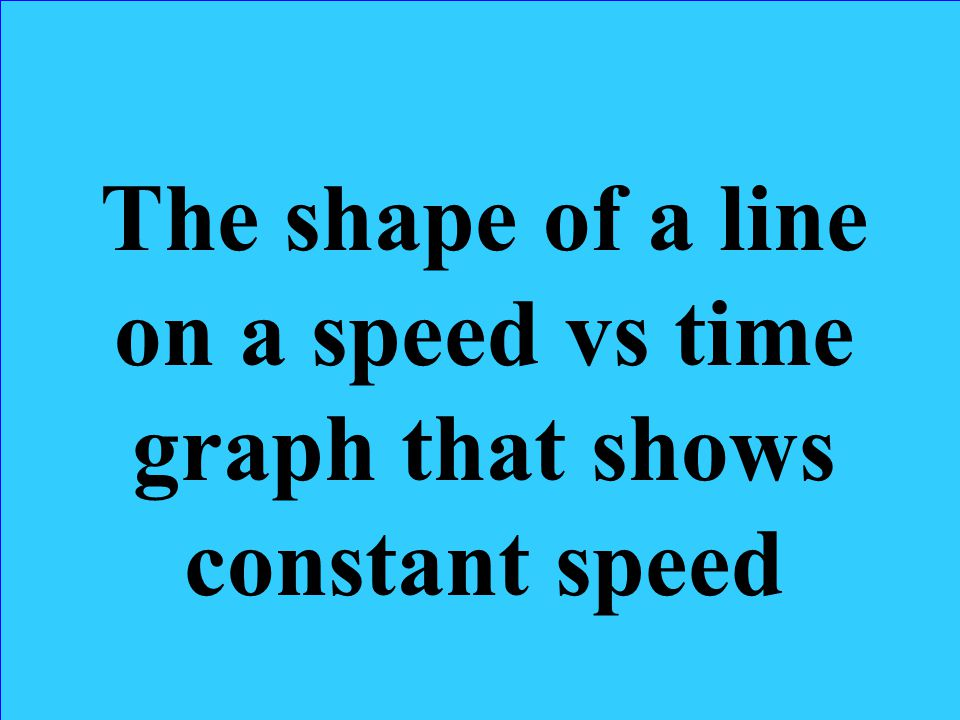 The shape of a line on a speed vs time graph that shows constant speed
