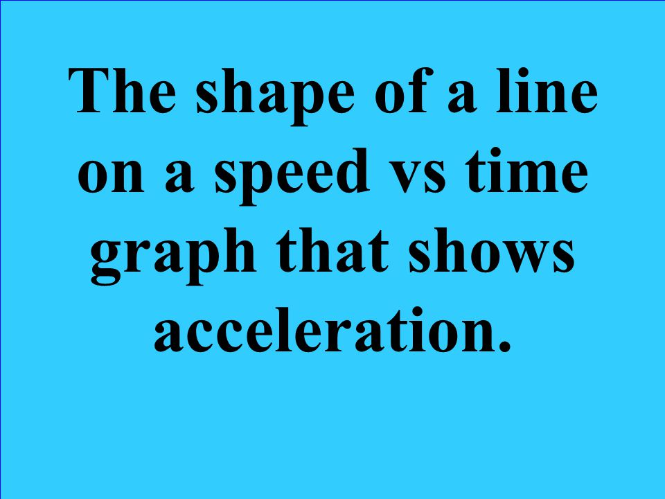 The shape of a line on a speed vs time graph that shows acceleration.