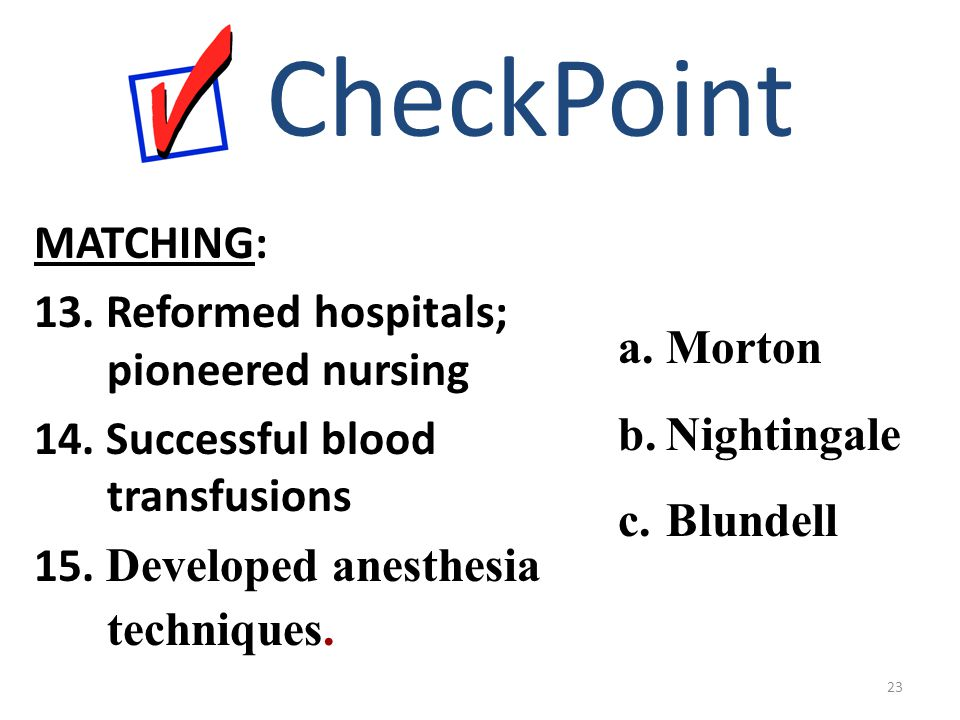 CheckPoint MATCHING: 13. Reformed hospitals; pioneered nursing
