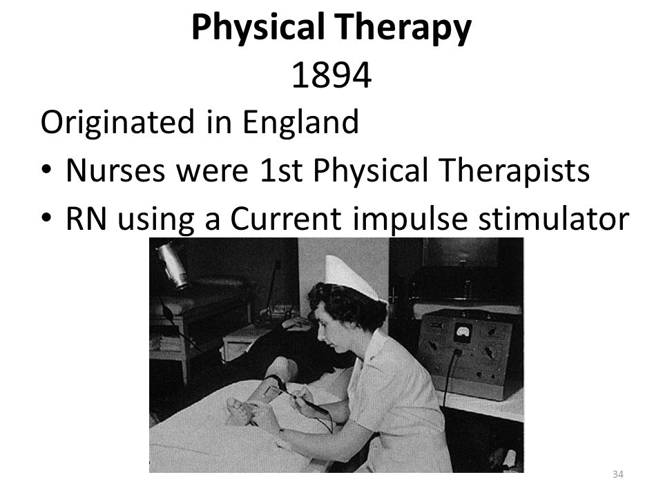 Physical Therapy 1894 Originated in England