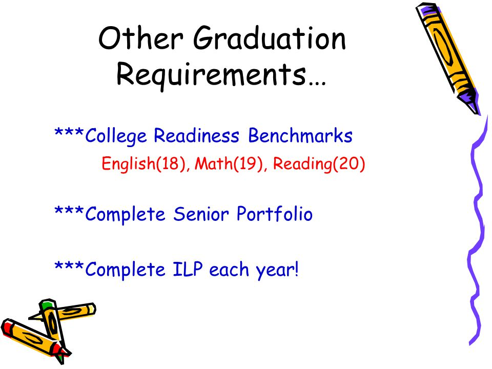 Other Graduation Requirements…