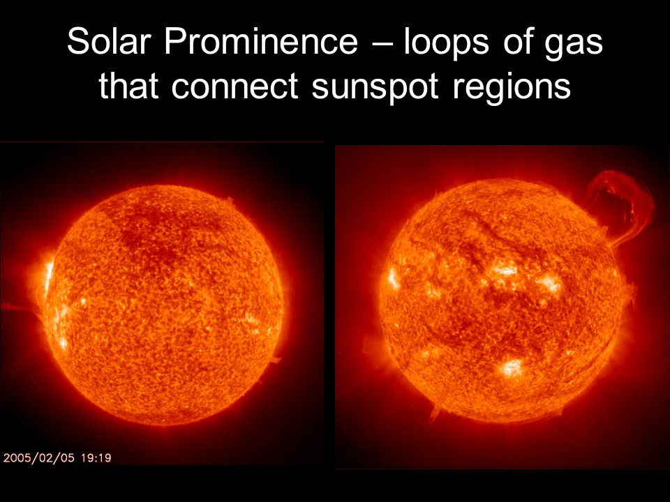 Solar Prominence – loops of gas that connect sunspot regions