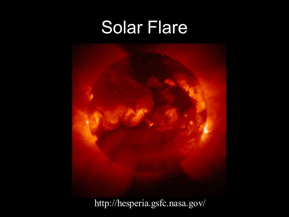 Solar Flare http://hesperia.gsfc.nasa.gov/
