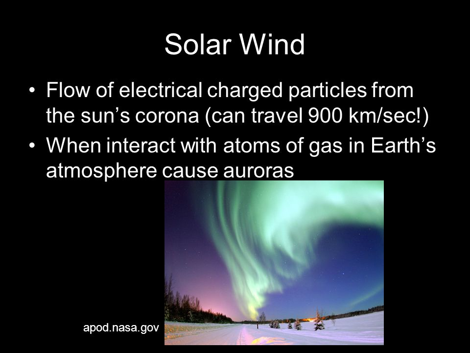 Solar Wind Flow of electrical charged particles from the sun's corona (can travel 900 km/sec!)