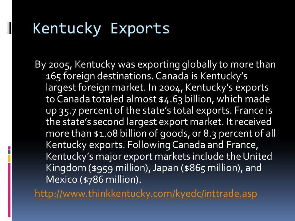 Kentucky Exports