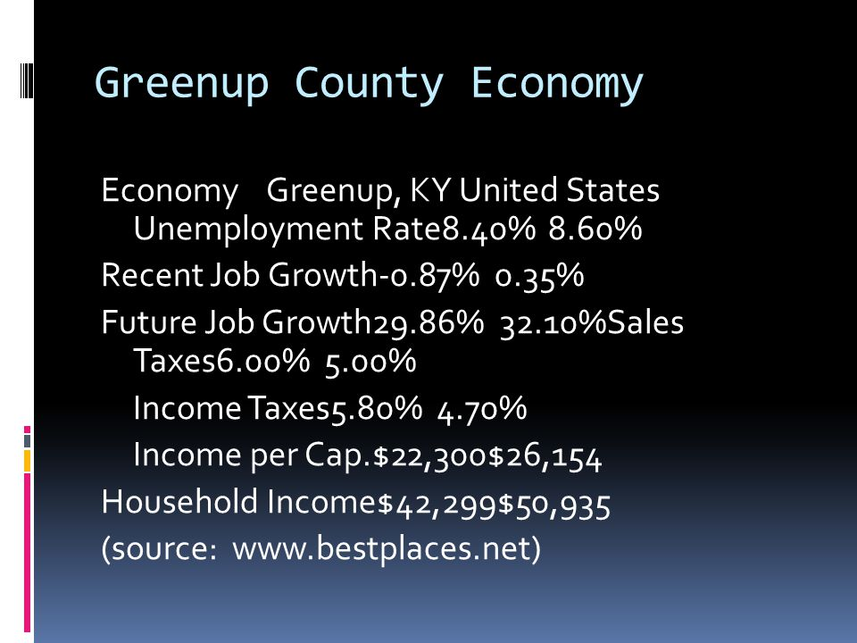 Greenup County Economy