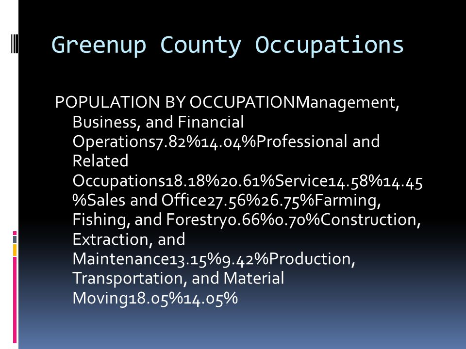 Greenup County Occupations