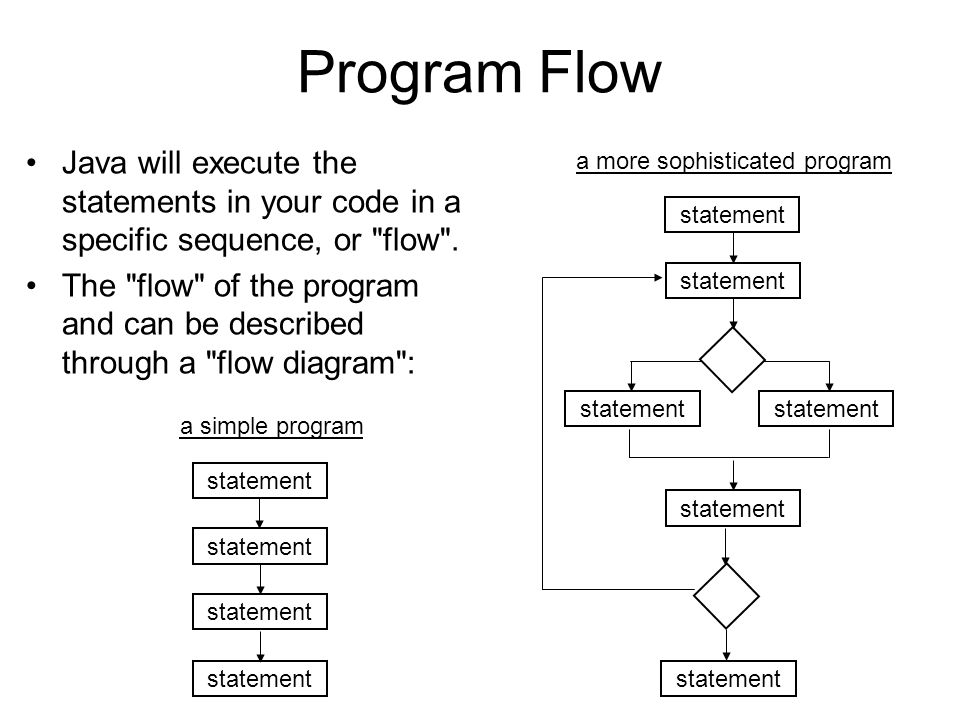 Program Flow Java will execute the statements in your code in a specific sequence, or flow .