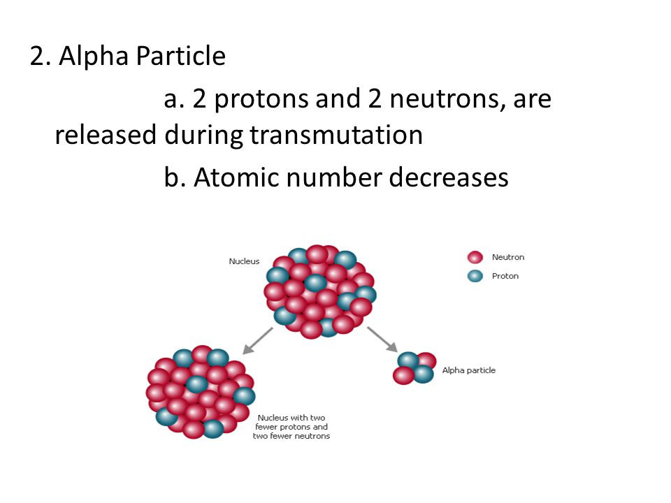 2. Alpha Particle a. 2 protons and 2 neutrons, are released during transmutation.