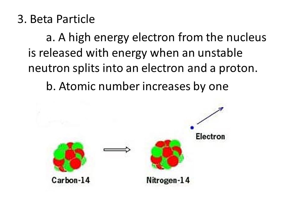 3. Beta Particle a. A high energy electron from the nucleus is released with energy when an unstable neutron splits into an electron and a proton.