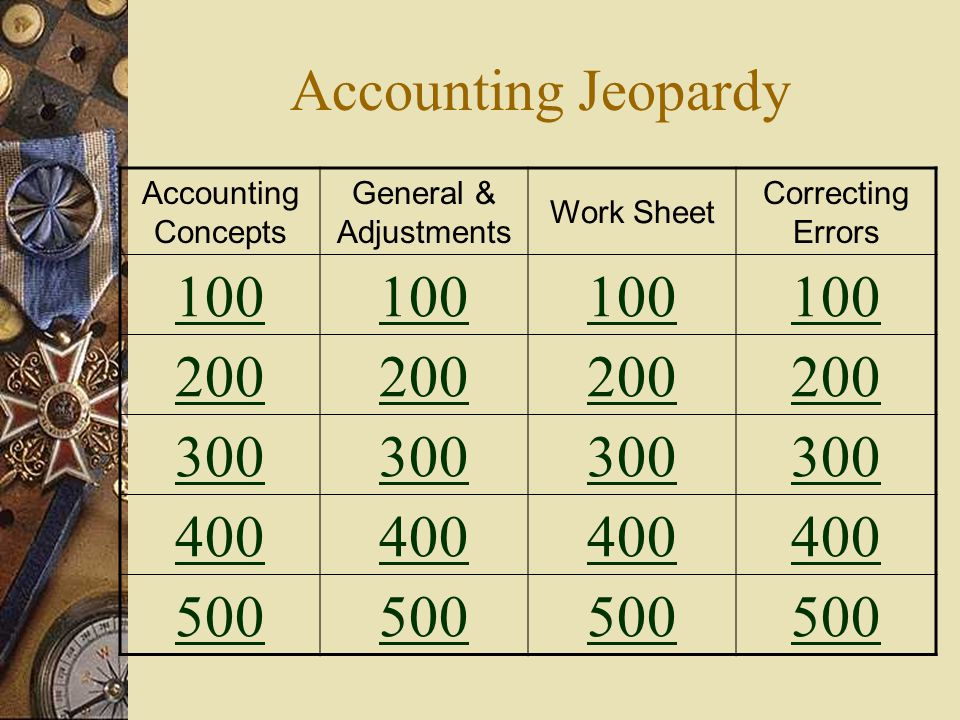 Accounting Jeopardy 100 200 300 400 500 Accounting Concepts