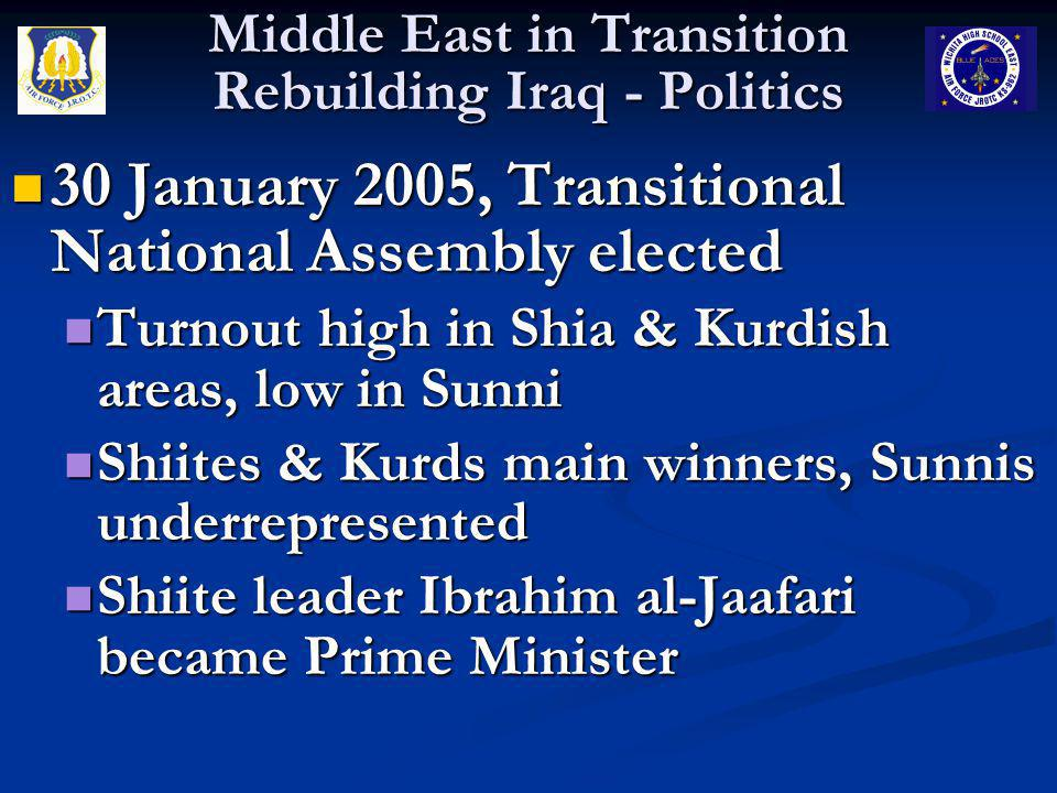 Middle East in Transition Rebuilding Iraq - Politics