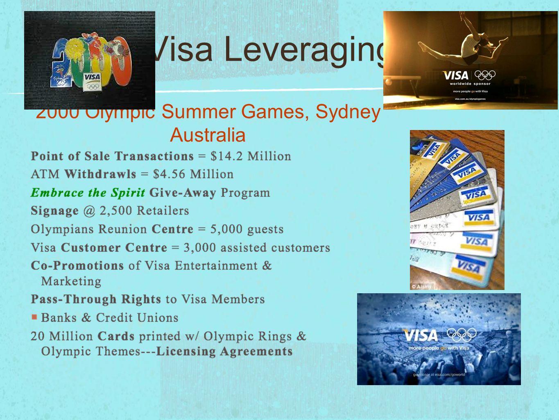 2000 Olympic Summer Games, Sydney Australia