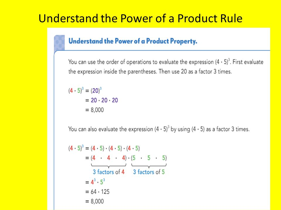 Understand the Power of a Product Rule