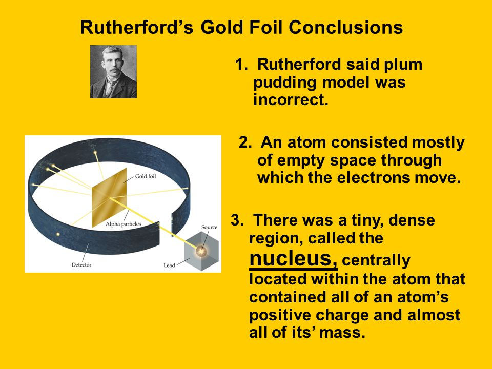 Rutherford's Gold Foil Conclusions